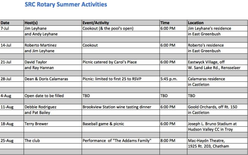 SRC Summer Chart